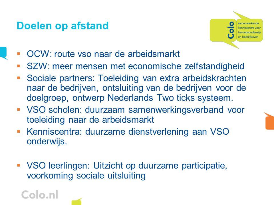 Doelen op afstand  OCW: route vso naar de arbeidsmarkt  SZW: meer mensen met economische zelfstandigheid  Sociale partners: Toeleiding van extra ar