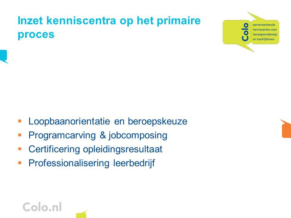 Inzet kenniscentra op het primaire proces  Loopbaanorientatie en beroepskeuze  Programcarving & jobcomposing  Certificering opleidingsresultaat  P