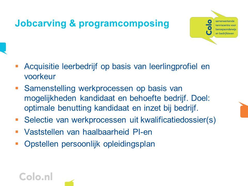 Jobcarving & programcomposing  Acquisitie leerbedrijf op basis van leerlingprofiel en voorkeur  Samenstelling werkprocessen op basis van mogelijkhed