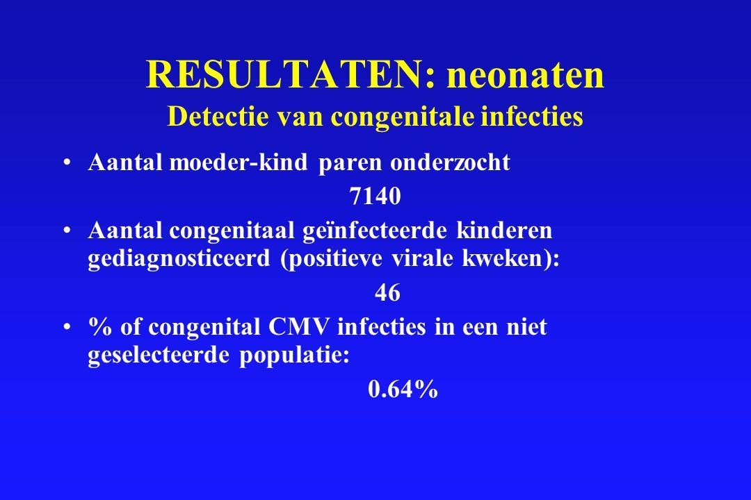 RESULTATEN: neonaten Detectie van congenitale infecties Aantal moeder-kind paren onderzocht 7140 Aantal congenitaal geïnfecteerde kinderen gediagnosti