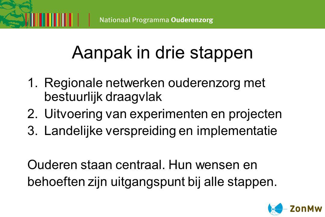 Aanpak in drie stappen 1.Regionale netwerken ouderenzorg met bestuurlijk draagvlak 2.Uitvoering van experimenten en projecten 3.Landelijke verspreidin