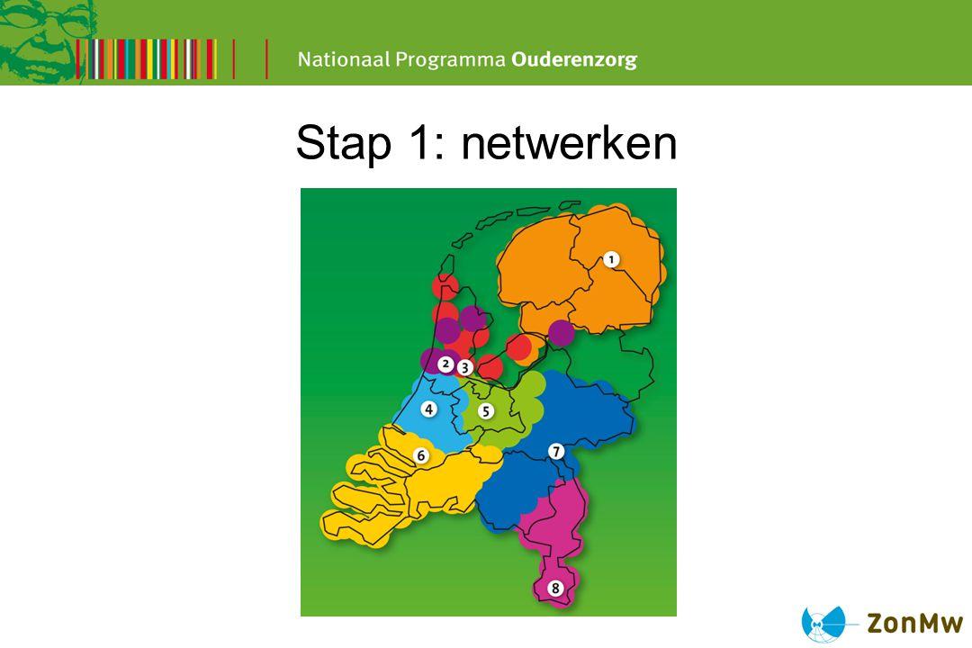 Dynamiek in netwerken Partijen in regio vinden elkaar Netwerken blijven groeien Vraag / behoefte van oudere centraal Inbreng van oudere formeel geregeld Elk netwerk heeft meerdere experimenten en projecten