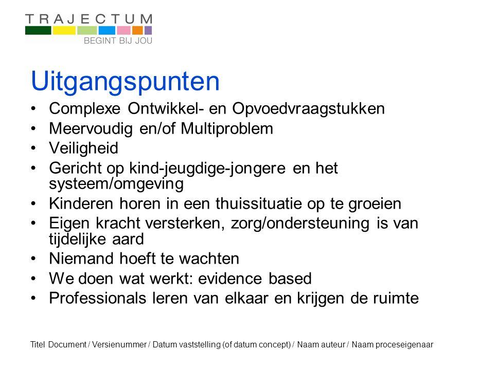 Titel Document / Versienummer / Datum vaststelling (of datum concept) / Naam auteur / Naam proceseigenaar