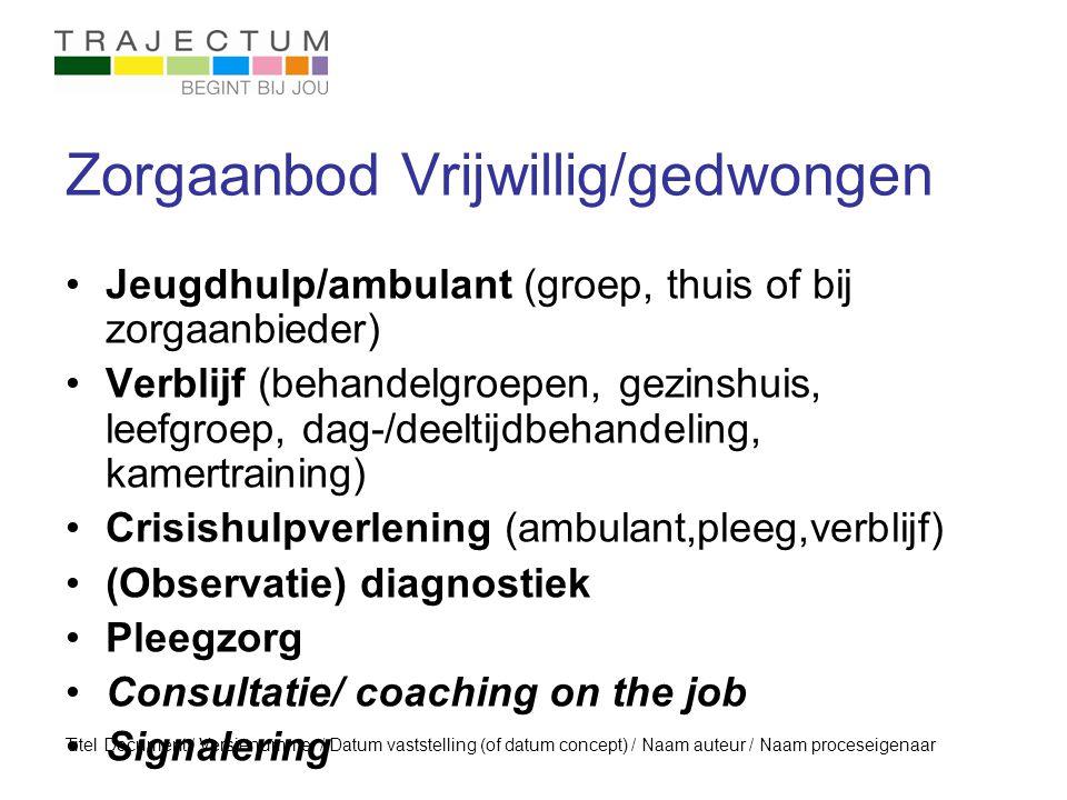 Titel Document / Versienummer / Datum vaststelling (of datum concept) / Naam auteur / Naam proceseigenaar Zorgaanbod Vrijwillig/gedwongen Jeugdhulp/am