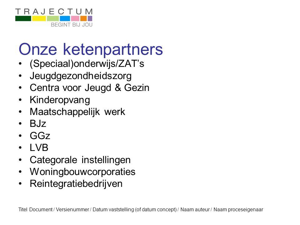 Titel Document / Versienummer / Datum vaststelling (of datum concept) / Naam auteur / Naam proceseigenaar Onze ketenpartners (Speciaal)onderwijs/ZAT's