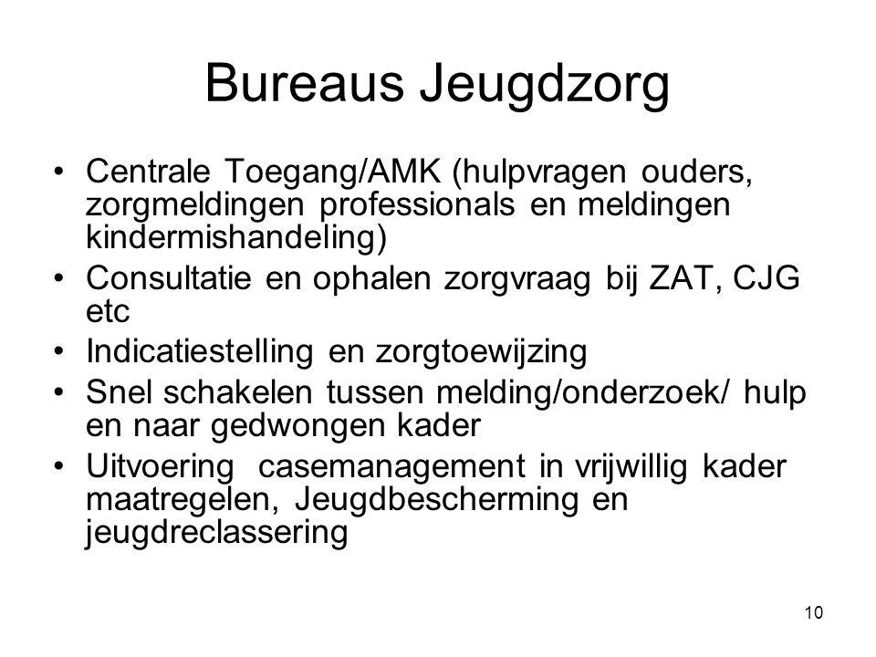 10 Bureaus Jeugdzorg Centrale Toegang/AMK (hulpvragen ouders, zorgmeldingen professionals en meldingen kindermishandeling) Consultatie en ophalen zorg