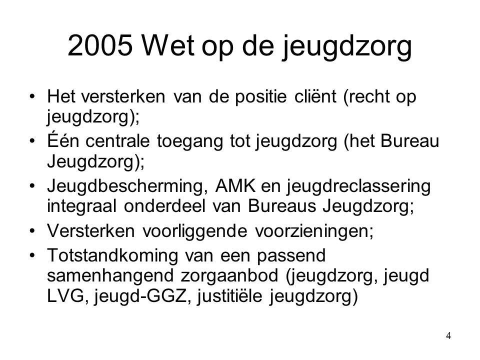 4 2005 Wet op de jeugdzorg Het versterken van de positie cliënt (recht op jeugdzorg); Één centrale toegang tot jeugdzorg (het Bureau Jeugdzorg); Jeugd