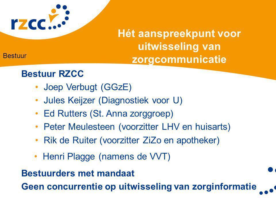 Hét aanspreekpunt voor uitwisseling van zorgcommunicatie Bestuur RZCC Joep Verbugt (GGzE) Jules Keijzer (Diagnostiek voor U) Ed Rutters (St.
