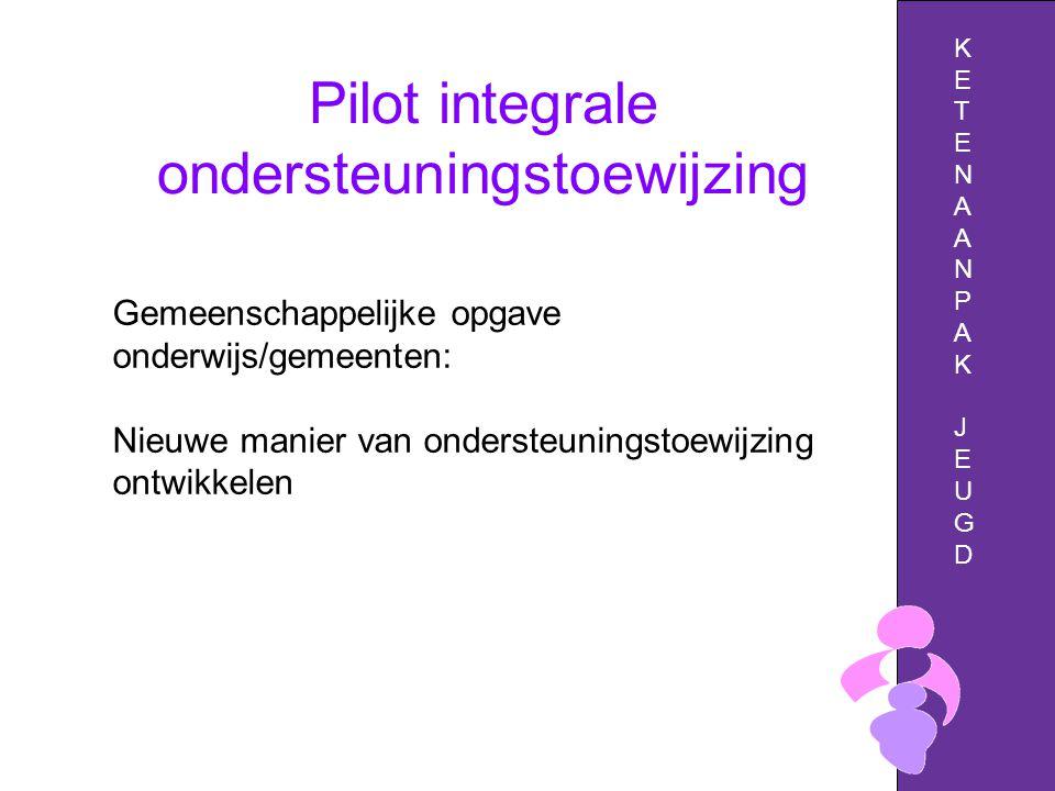 Pilot integrale ondersteuningstoewijzing Gemeenschappelijke opgave onderwijs/gemeenten: Nieuwe manier van ondersteuningstoewijzing ontwikkelen KETENAANPAKJEUGDKETENAANPAKJEUGD