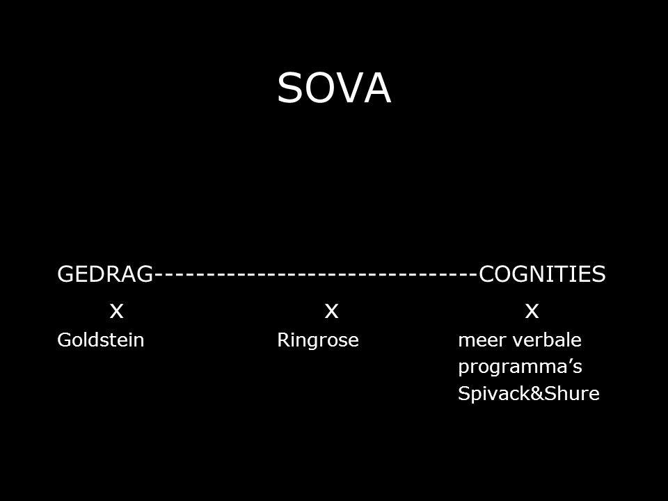 SOVA GEDRAG--------------------------------COGNITIES xxx Goldstein Ringrosemeer verbale programma's Spivack&Shure