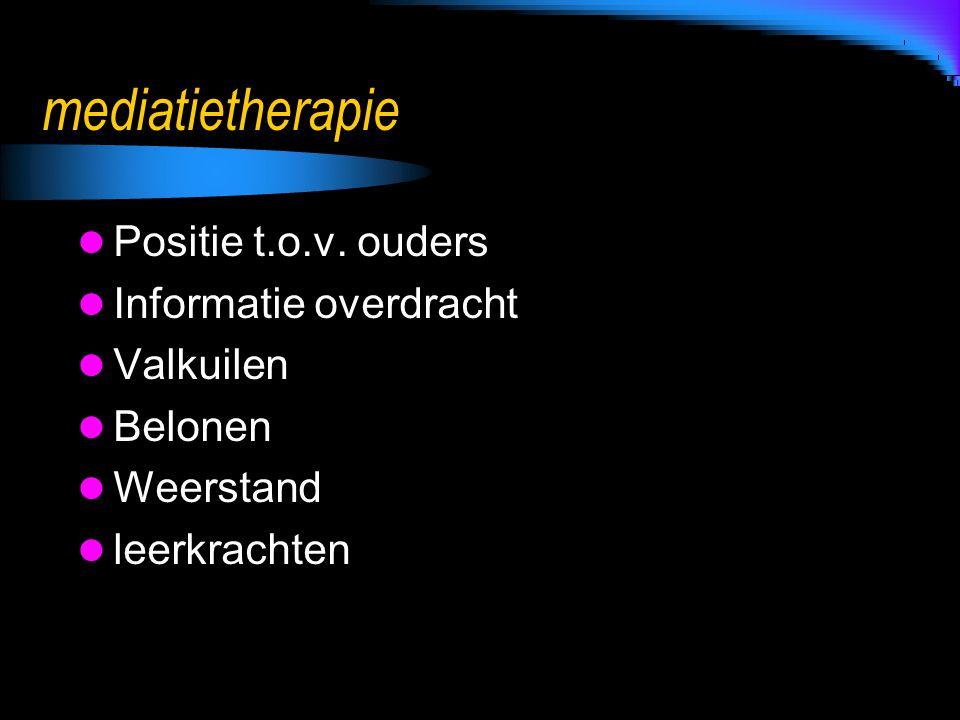 mediatietherapie Positie t.o.v.