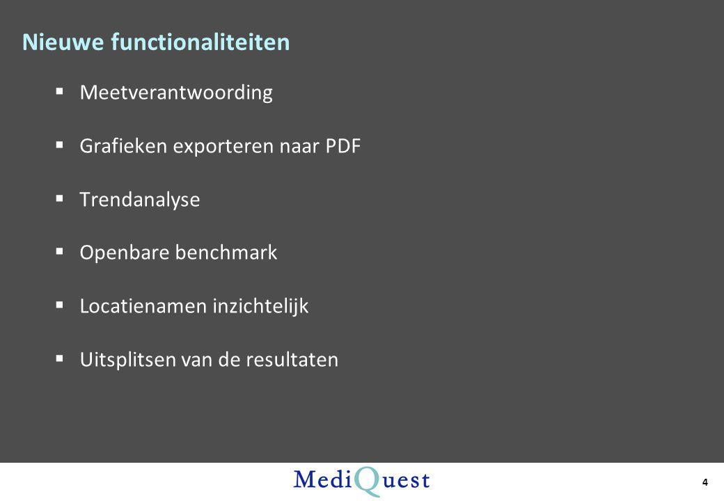 Nieuwe functionaliteiten  Meetverantwoording  Grafieken exporteren naar PDF  Trendanalyse  Openbare benchmark  Locatienamen inzichtelijk  Uitspl
