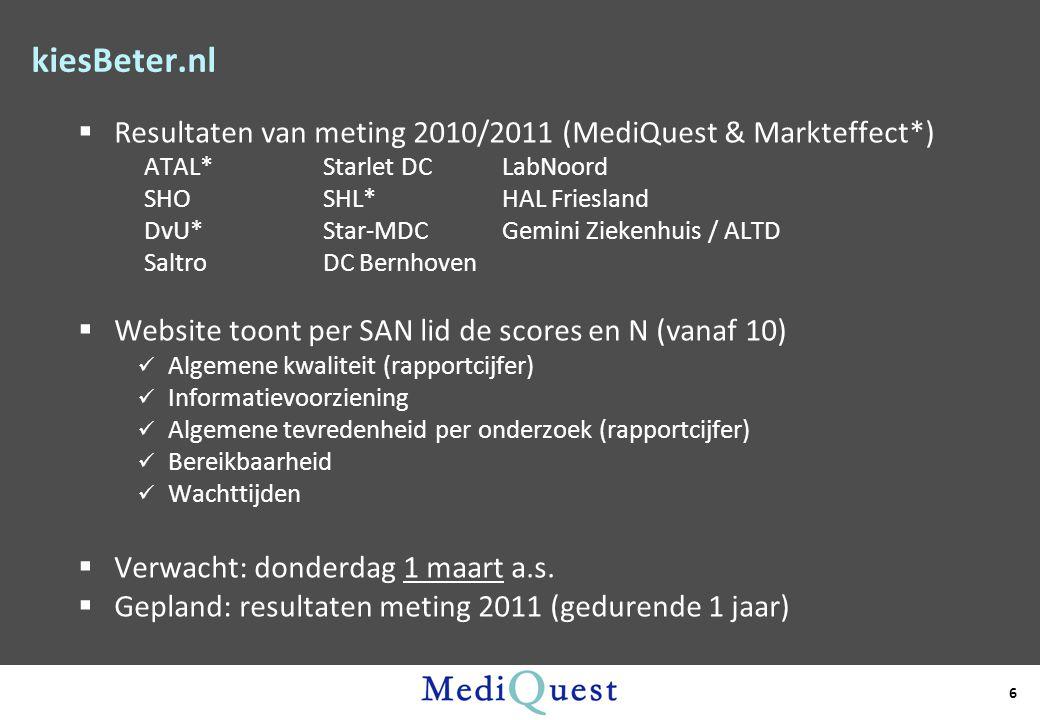 kiesBeter.nl  Resultaten van meting 2010/2011 (MediQuest & Markteffect*) ATAL*Starlet DCLabNoord SHOSHL*HAL Friesland DvU*Star-MDCGemini Ziekenhuis /
