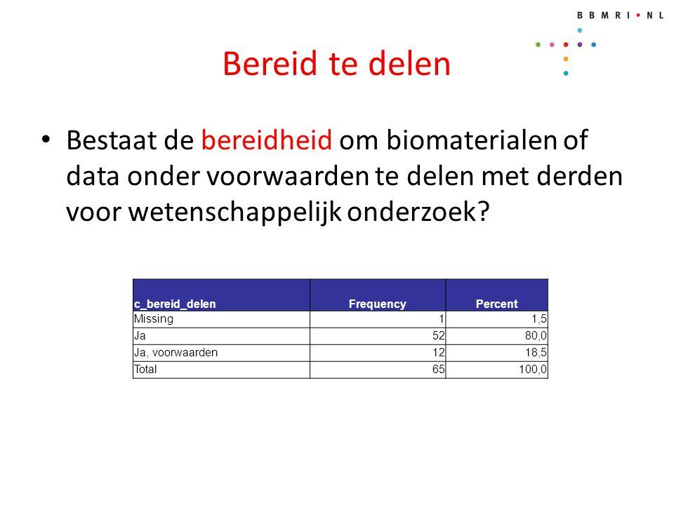 Bereid te delen c_bereid_delenFrequencyPercent Missing11,5 Ja5280,0 Ja, voorwaarden1218,5 Total65100,0 Bestaat de bereidheid om biomaterialen of data onder voorwaarden te delen met derden voor wetenschappelijk onderzoek