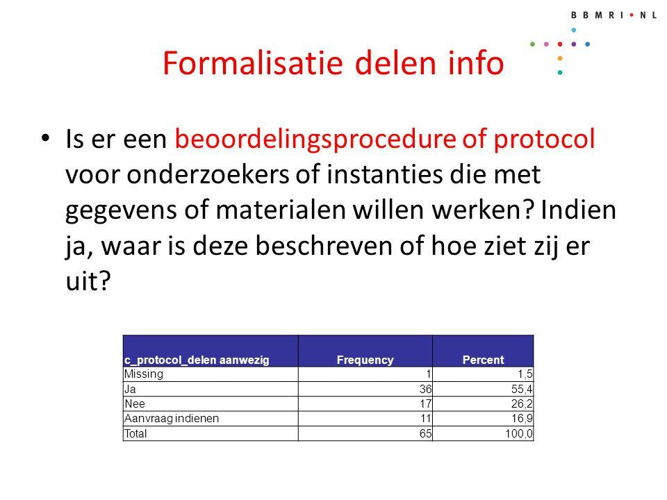 Formalisatie delen info c_protocol_delen aanwezigFrequencyPercent Missing11,5 Ja3655,4 Nee1726,2 Aanvraag indienen1116,9 Total65100,0 Is er een beoordelingsprocedure of protocol voor onderzoekers of instanties die met gegevens of materialen willen werken.