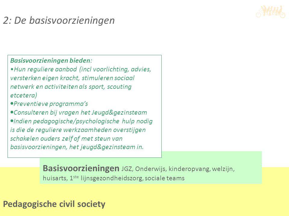 2: De basisvoorzieningen Pedagogische civil society Basisvoorzieningen JGZ, Onderwijs, kinderopvang, welzijn, huisarts, 1 ste lijnsgezondheidszorg, so