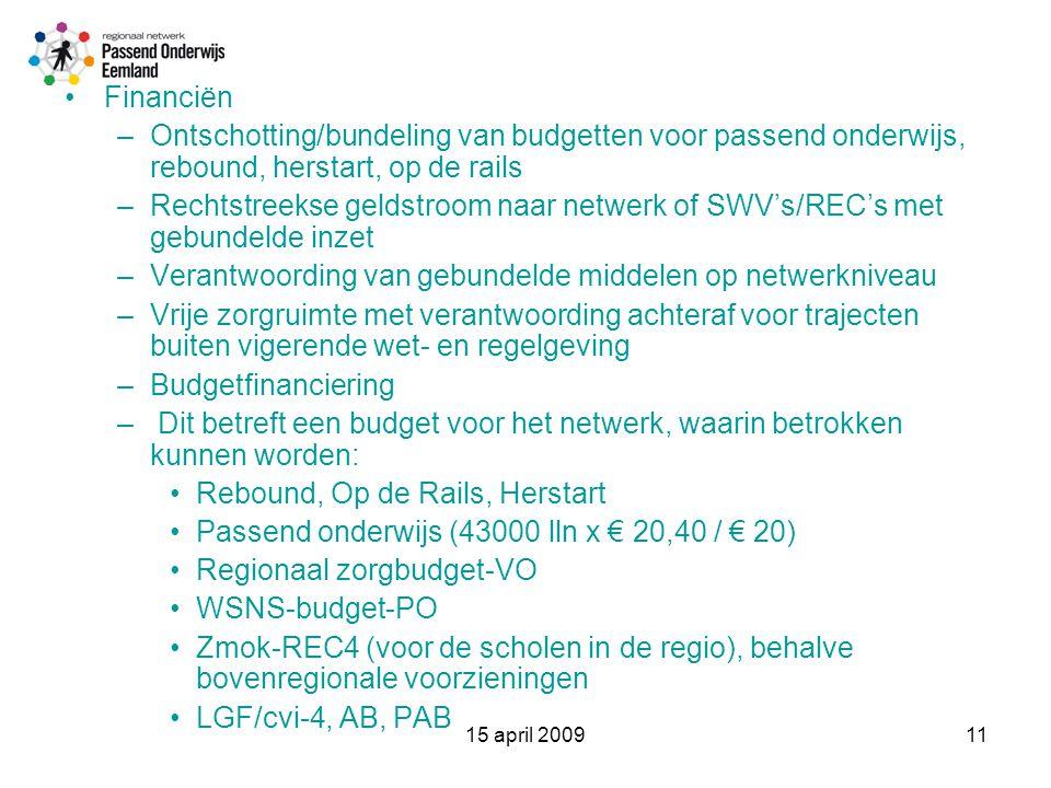 15 april 200911 Financiën –Ontschotting/bundeling van budgetten voor passend onderwijs, rebound, herstart, op de rails –Rechtstreekse geldstroom naar netwerk of SWV's/REC's met gebundelde inzet –Verantwoording van gebundelde middelen op netwerkniveau –Vrije zorgruimte met verantwoording achteraf voor trajecten buiten vigerende wet- en regelgeving –Budgetfinanciering – Dit betreft een budget voor het netwerk, waarin betrokken kunnen worden: Rebound, Op de Rails, Herstart Passend onderwijs (43000 lln x € 20,40 / € 20) Regionaal zorgbudget-VO WSNS-budget-PO Zmok-REC4 (voor de scholen in de regio), behalve bovenregionale voorzieningen LGF/cvi-4, AB, PAB