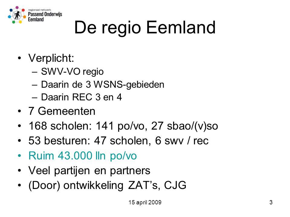 3 De regio Eemland Verplicht: –SWV-VO regio –Daarin de 3 WSNS-gebieden –Daarin REC 3 en 4 7 Gemeenten 168 scholen: 141 po/vo, 27 sbao/(v)so 53 besturen: 47 scholen, 6 swv / rec Ruim 43.000 lln po/vo Veel partijen en partners (Door) ontwikkeling ZAT's, CJG