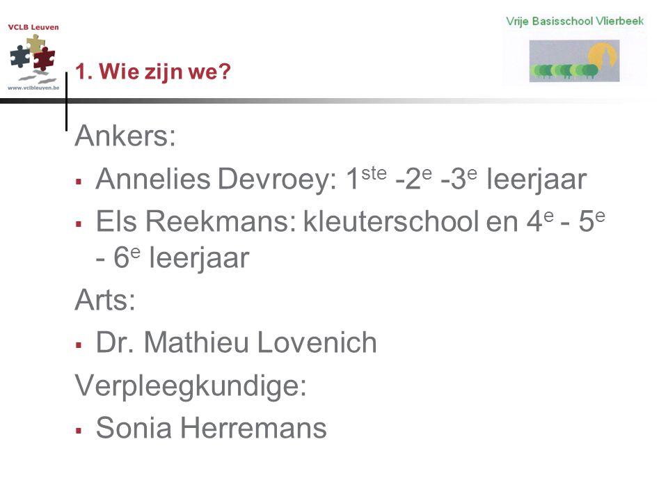 1. Wie zijn we? Ankers:  Annelies Devroey: 1 ste -2 e -3 e leerjaar  Els Reekmans: kleuterschool en 4 e - 5 e - 6 e leerjaar Arts:  Dr. Mathieu Lov