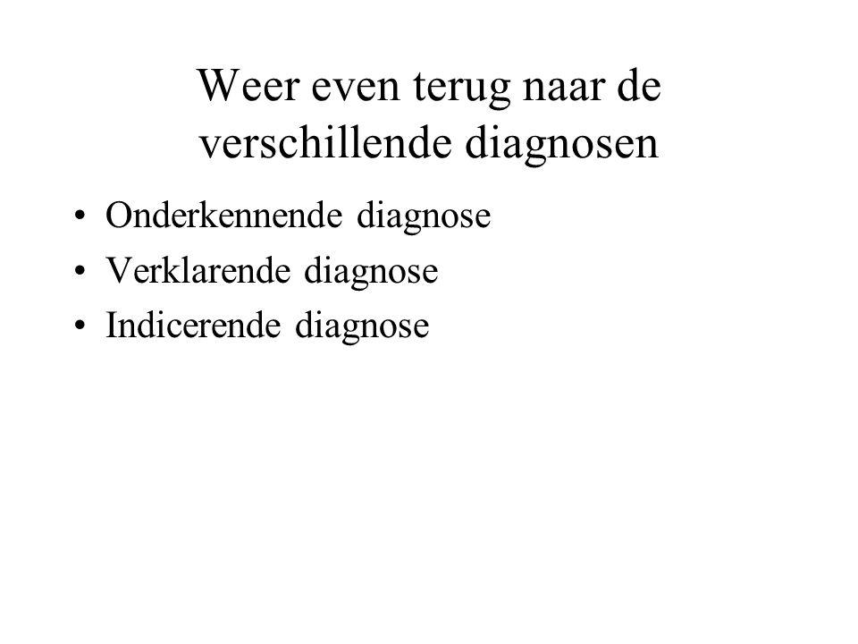 Weer even terug naar de verschillende diagnosen Onderkennende diagnose Verklarende diagnose Indicerende diagnose