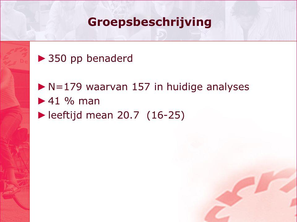 Groepsbeschrijving ► 350 pp benaderd ► N=179 waarvan 157 in huidige analyses ► 41 % man ► leeftijd mean 20.7 (16-25)