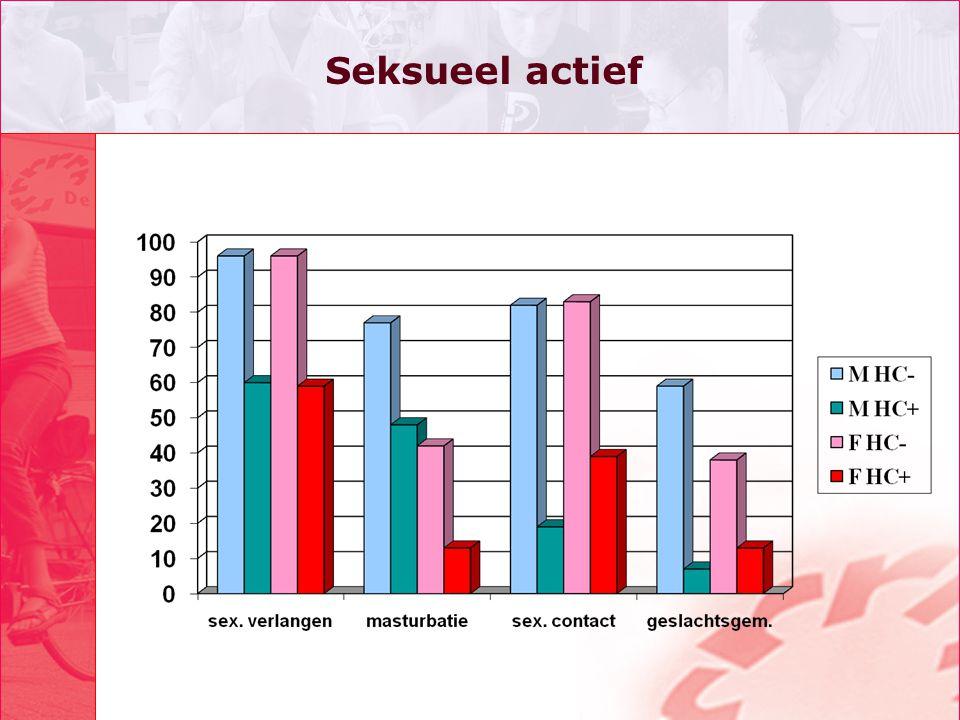 Seksueel actief