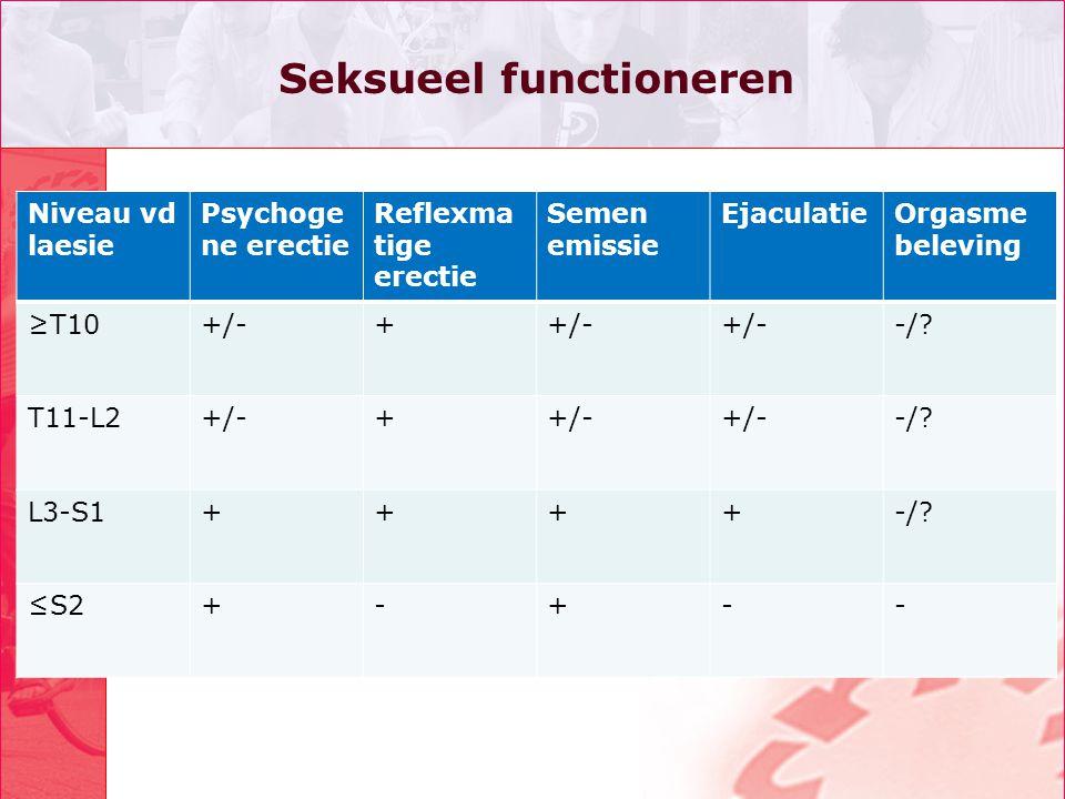 Niveau vd laesie Psychoge ne erectie Reflexma tige erectie Semen emissie EjaculatieOrgasme beleving ≥T10+/-+ -/.