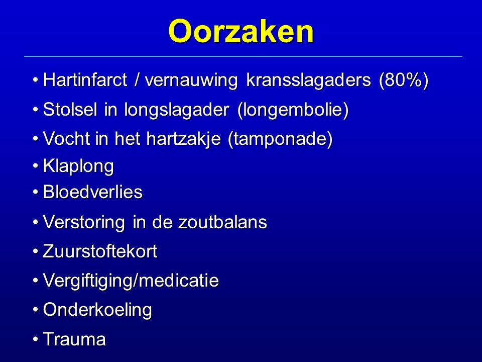 Oorzaken Hartinfarct / vernauwing kransslagaders (80%)Hartinfarct / vernauwing kransslagaders (80%) Stolsel in longslagader (longembolie)Stolsel in longslagader (longembolie) Vocht in het hartzakje (tamponade)Vocht in het hartzakje (tamponade) KlaplongKlaplong BloedverliesBloedverlies Verstoring in de zoutbalansVerstoring in de zoutbalans ZuurstoftekortZuurstoftekort Vergiftiging/medicatieVergiftiging/medicatie OnderkoelingOnderkoeling TraumaTrauma