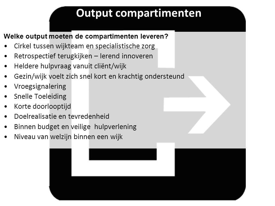 Output compartimenten Welke output moeten de compartimenten leveren? Cirkel tussen wijkteam en specialistische zorg Retrospectief terugkijken – lerend