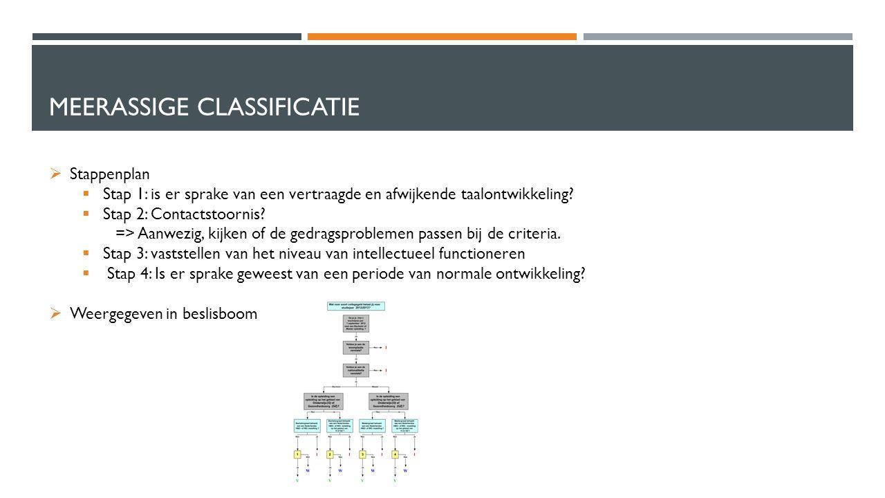 MEERASSIGE CLASSIFICATIE  Stappenplan  Stap 1: is er sprake van een vertraagde en afwijkende taalontwikkeling.