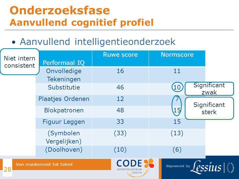 Aanvullend intelligentieonderzoek Onderzoeksfase Aanvullend cognitief profiel 28 Van mankement tot talent Performaal IQ Ruwe scoreNormscore Onvolledig