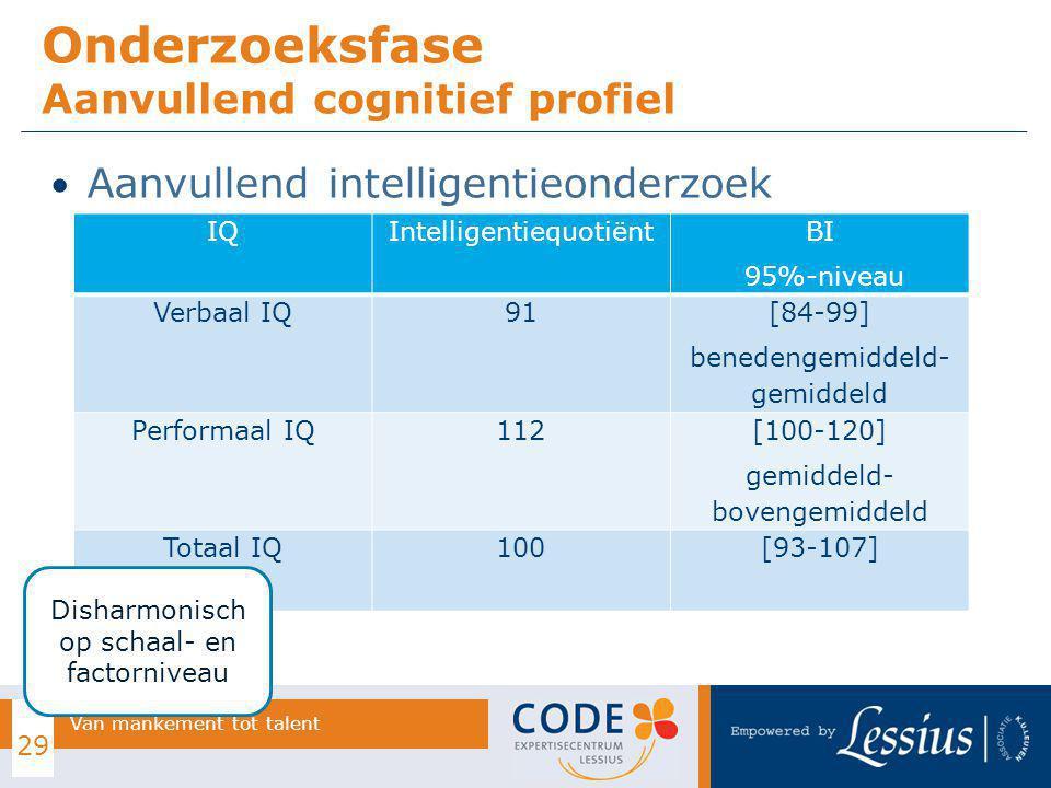 Aanvullend intelligentieonderzoek Onderzoeksfase Aanvullend cognitief profiel 29 Van mankement tot talent IQIntelligentiequotiënt BI 95%-niveau Verbaal IQ91 [84-99] benedengemiddeld- gemiddeld Performaal IQ112 [100-120] gemiddeld- bovengemiddeld Totaal IQ100[93-107] Disharmonisch op schaal- en factorniveau