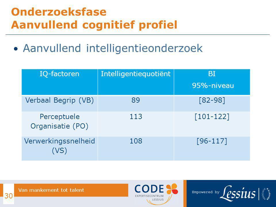 Onderzoeksfase Aanvullend cognitief profiel 30 Van mankement tot talent Aanvullend intelligentieonderzoek IQ-factorenIntelligentiequotiënt BI 95%-niveau Verbaal Begrip (VB)89[82-98] Perceptuele Organisatie (PO) 113[101-122] Verwerkingssnelheid (VS) 108[96-117]
