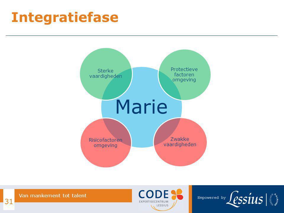 Marie Sterke vaardigheden Zwakke vaardigheden Protectieve factoren omgeving Risicofactoren omgeving Integratiefase 31 Van mankement tot talent