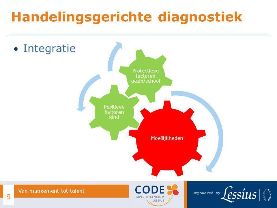 Integratie Handelingsgerichte diagnostiek 9 Van mankement tot talent Moeilijkheden Positieve factoren kind Protectieve factoren gezin/school