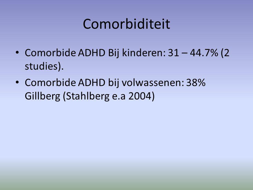 Comorbiditeit Comorbide ADHD Bij kinderen: 31 – 44.7% (2 studies).