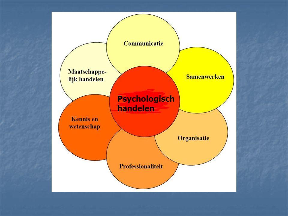 Psychologisch handelen