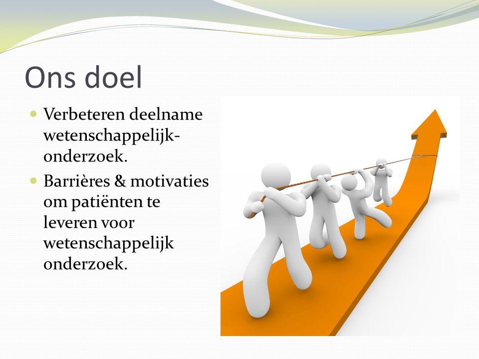 Ons doel Verbeteren deelname wetenschappelijk- onderzoek. Barrières & motivaties om patiënten te leveren voor wetenschappelijk onderzoek.