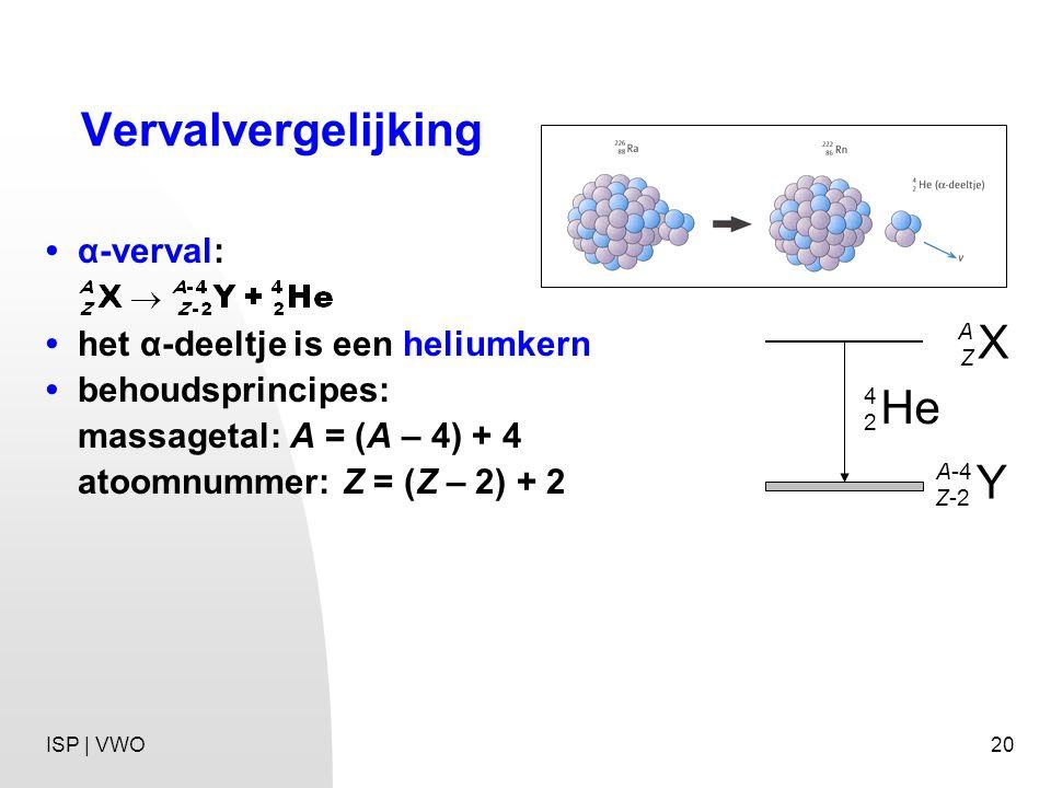 20 Vervalvergelijking α-verval: het α-deeltje is een heliumkern behoudsprincipes: massagetal: A = (A – 4) + 4 atoomnummer: Z = (Z – 2) + 2 A Z X A-4 Z-2 Y He 4 2 ISP | VWO