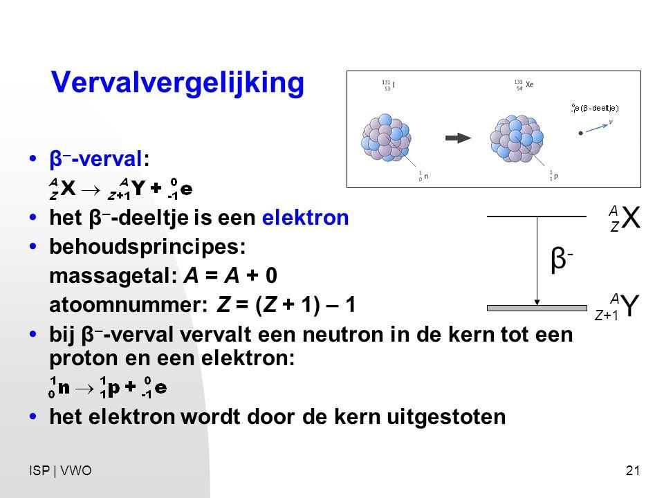 21 Vervalvergelijking β – -verval: het β – -deeltje is een elektron behoudsprincipes: massagetal: A = A + 0 atoomnummer: Z = (Z + 1) – 1 bij β – -verval vervalt een neutron in de kern tot een proton en een elektron: het elektron wordt door de kern uitgestoten A Z X A Z+1 Y β-β- ISP | VWO