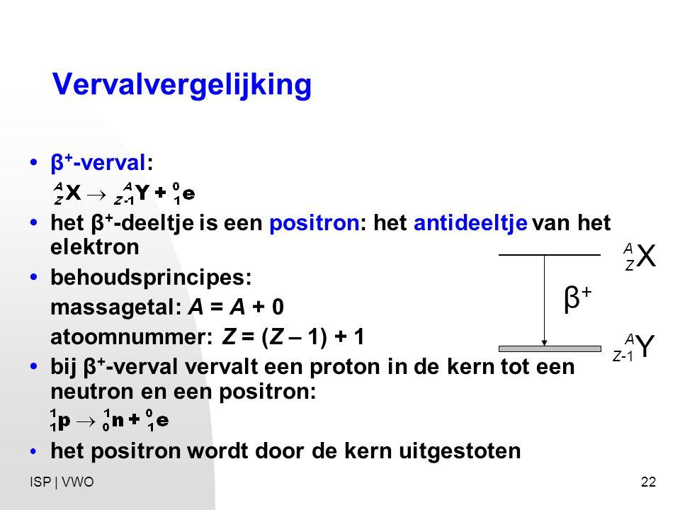 22 Vervalvergelijking β + -verval: het β + -deeltje is een positron: het antideeltje van het elektron behoudsprincipes: massagetal: A = A + 0 atoomnummer: Z = (Z – 1) + 1 bij β + -verval vervalt een proton in de kern tot een neutron en een positron: het positron wordt door de kern uitgestoten A Z X A Z-1 Y β+β+ ISP | VWO