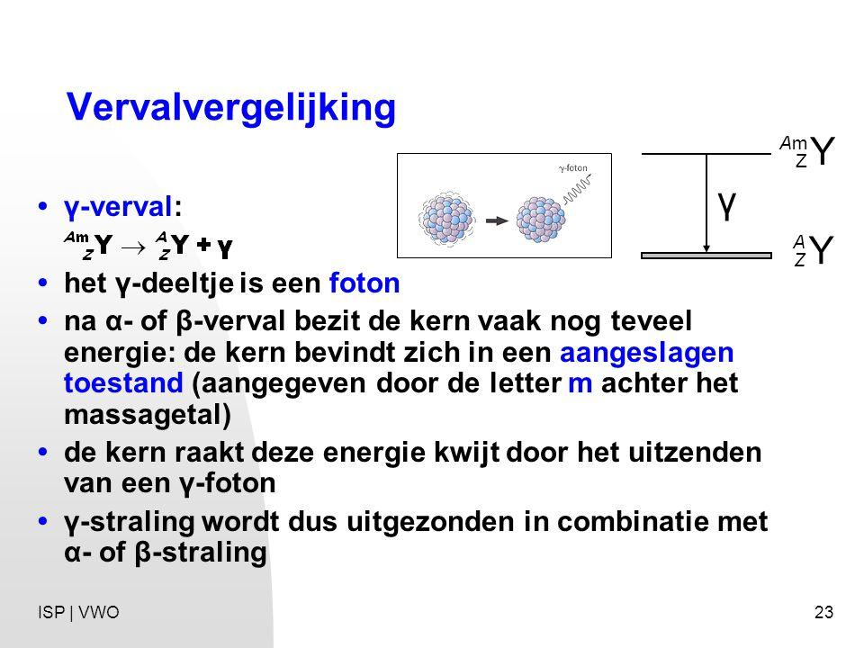 23 Vervalvergelijking γ-verval: het γ-deeltje is een foton na α- of β-verval bezit de kern vaak nog teveel energie: de kern bevindt zich in een aangeslagen toestand (aangegeven door de letter m achter het massagetal) de kern raakt deze energie kwijt door het uitzenden van een γ-foton γ-straling wordt dus uitgezonden in combinatie met α- of β-straling AmAm Z Y A Z Y γ ISP | VWO