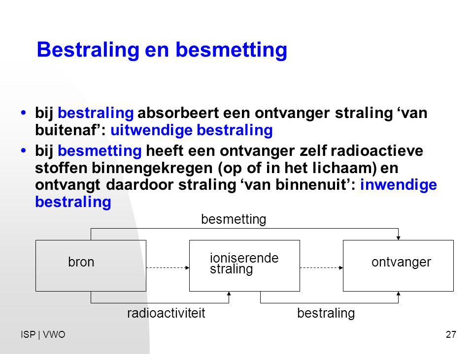 27 Bestraling en besmetting bij bestraling absorbeert een ontvanger straling 'van buitenaf': uitwendige bestraling bij besmetting heeft een ontvanger zelf radioactieve stoffen binnengekregen (op of in het lichaam) en ontvangt daardoor straling 'van binnenuit': inwendige bestraling ioniserende straling bronontvanger besmetting radioactiviteitbestraling ISP | VWO