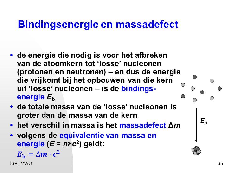 35 Bindingsenergie en massadefect EbEb ISP | VWO