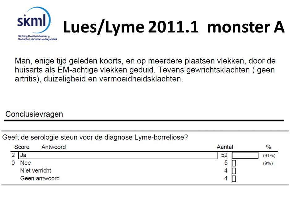 Lues/Lyme 2011.1 monster A