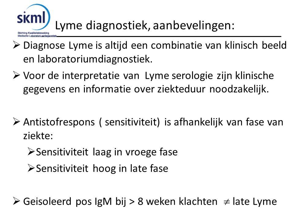 Lyme diagnostiek, aanbevelingen:  Diagnose Lyme is altijd een combinatie van klinisch beeld en laboratoriumdiagnostiek.  Voor de interpretatie van L