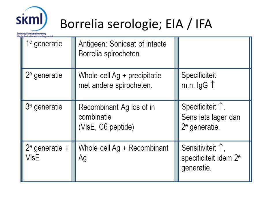 Borrelia serologie; EIA / IFA 1 e generatieAntigeen: Sonicaat of intacte Borrelia spirocheten 2 e generatieWhole cell Ag + precipitatie met andere spi