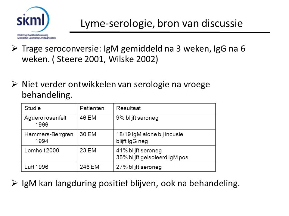 Lyme-serologie, bron van discussie  Trage seroconversie: IgM gemiddeld na 3 weken, IgG na 6 weken. ( Steere 2001, Wilske 2002)  Niet verder ontwikke