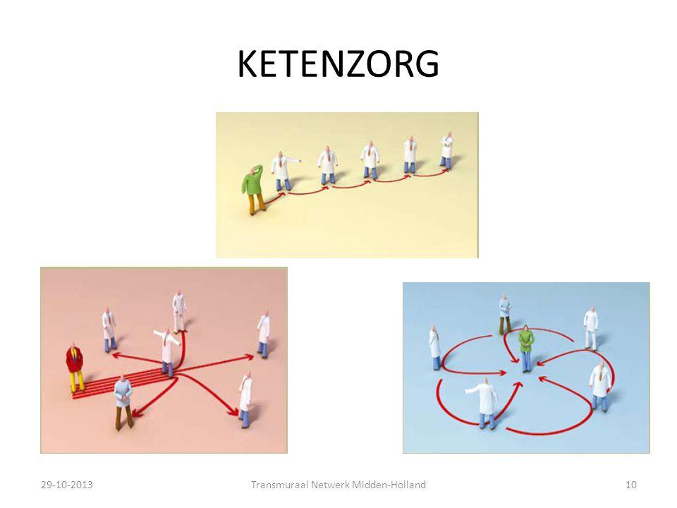 KETENZORG 29-10-2013Transmuraal Netwerk Midden-Holland10