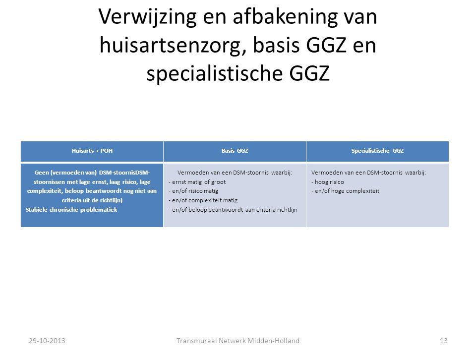 Verwijzing en afbakening van huisartsenzorg, basis GGZ en specialistische GGZ Huisarts + POHBasis GGZSpecialistische GGZ Geen (vermoeden van) DSM-stoo